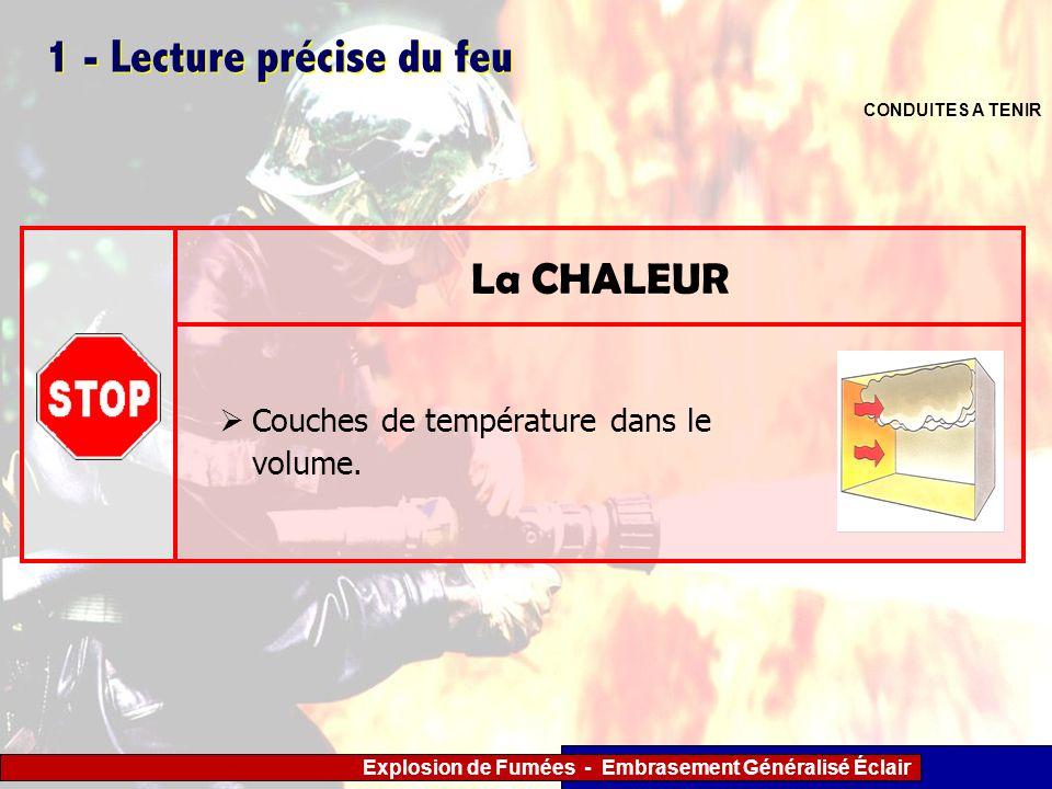 Explosion de Fumées - Embrasement Généralisé Éclair 1 - Lecture précise du feu CONDUITES A TENIR Couches de température dans le volume. La CHALEUR