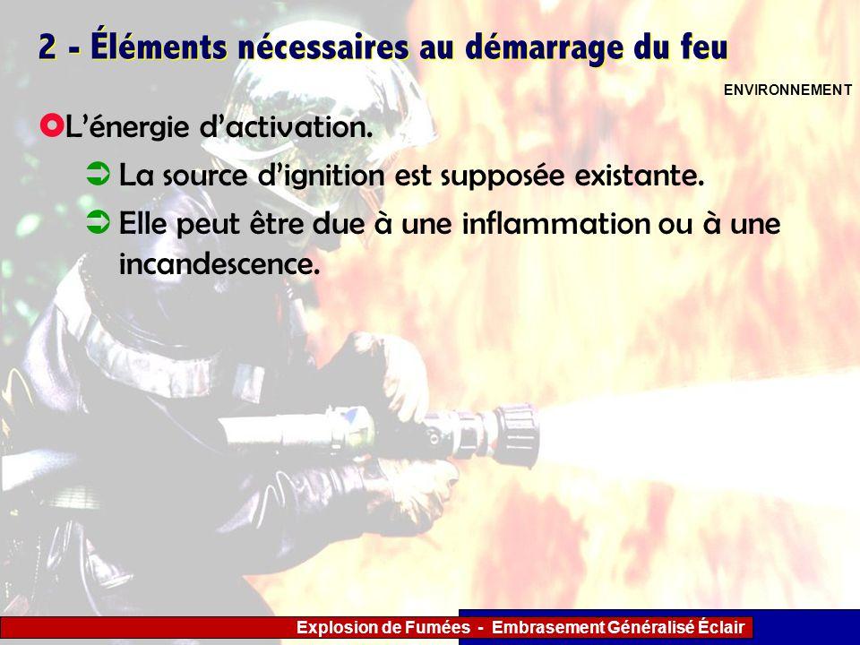 Explosion de Fumées - Embrasement Généralisé Éclair 2 - Éléments nécessaires au démarrage du feu Lénergie dactivation. La source dignition est supposé