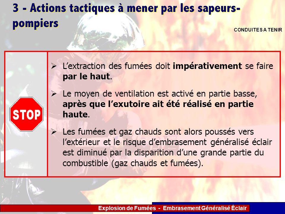 Explosion de Fumées - Embrasement Généralisé Éclair 3 - Actions tactiques à mener par les sapeurs- pompiers CONDUITES A TENIR Lextraction des fumées d