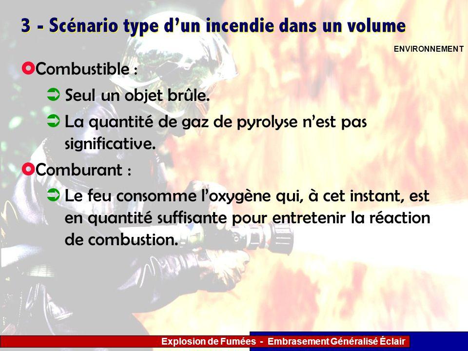 Explosion de Fumées - Embrasement Généralisé Éclair 3 - Scénario type dun incendie dans un volume Combustible : Seul un objet brûle. La quantité de ga