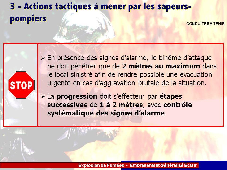 Explosion de Fumées - Embrasement Généralisé Éclair 3 - Actions tactiques à mener par les sapeurs- pompiers En présence des signes dalarme, le binôme