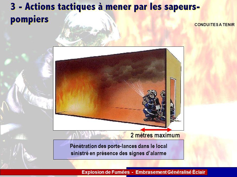 Explosion de Fumées - Embrasement Généralisé Éclair 3 - Actions tactiques à mener par les sapeurs- pompiers CONDUITES A TENIR 2 mètres maximum Pénétra