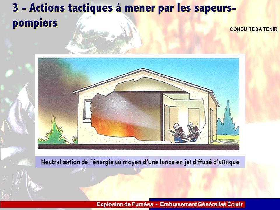 Explosion de Fumées - Embrasement Généralisé Éclair 3 - Actions tactiques à mener par les sapeurs- pompiers CONDUITES A TENIR Neutralisation de lénerg