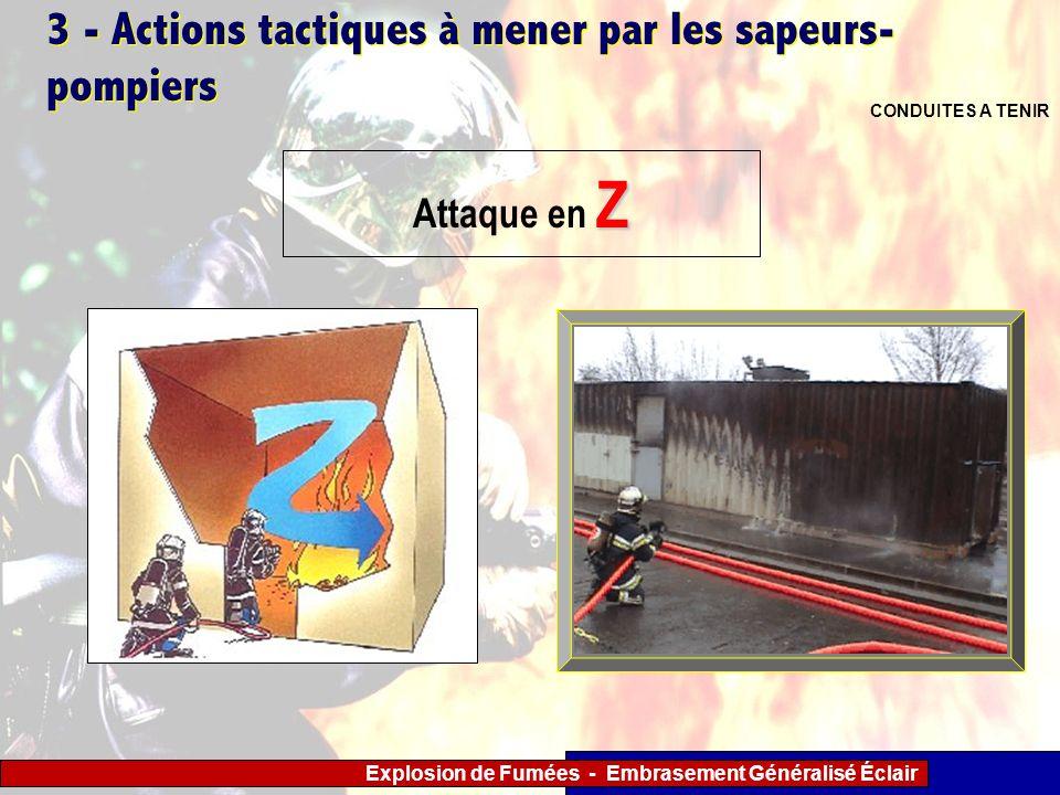 Explosion de Fumées - Embrasement Généralisé Éclair 3 - Actions tactiques à mener par les sapeurs- pompiers CONDUITES A TENIR Z Attaque en Z