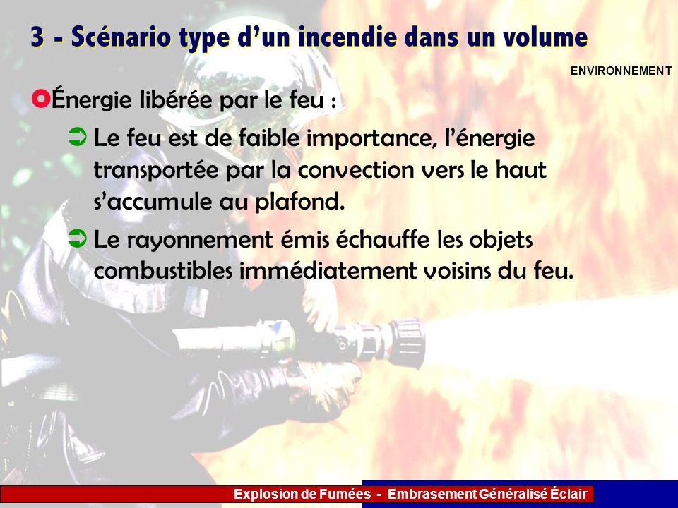 Explosion de Fumées - Embrasement Généralisé Éclair 3 - Scénario type dun incendie dans un volume Énergie libérée par le feu : Le feu est de faible im