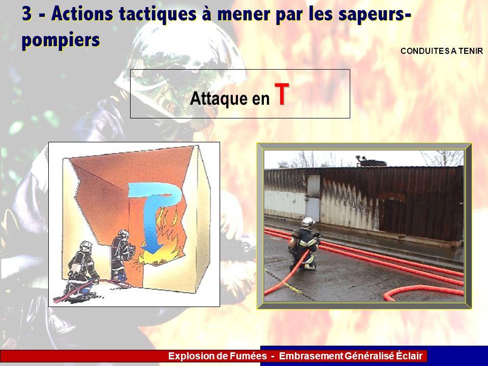 Explosion de Fumées - Embrasement Généralisé Éclair 3 - Actions tactiques à mener par les sapeurs- pompiers CONDUITES A TENIR T Attaque en T