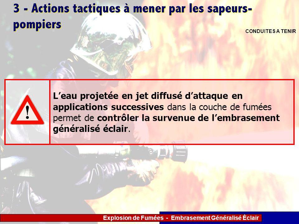 Explosion de Fumées - Embrasement Généralisé Éclair 3 - Actions tactiques à mener par les sapeurs- pompiers CONDUITES A TENIR Leau projetée en jet dif