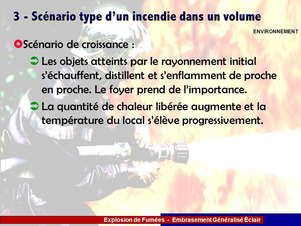 Explosion de Fumées - Embrasement Généralisé Éclair 3 - Scénario type dun incendie dans un volume Scénario de croissance : Les objets atteints par le