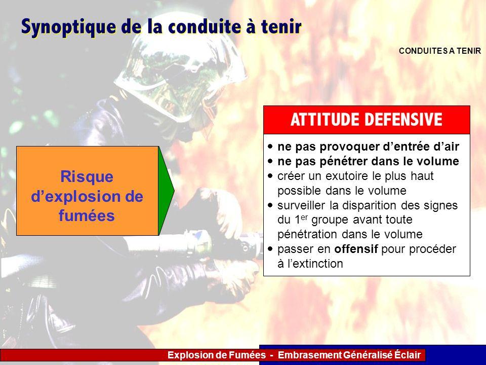 Explosion de Fumées - Embrasement Généralisé Éclair Synoptique de la conduite à tenir CONDUITES A TENIR ne pas provoquer dentrée dair ne pas pénétrer
