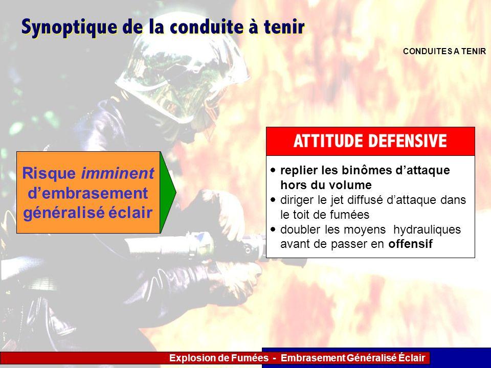 Explosion de Fumées - Embrasement Généralisé Éclair Synoptique de la conduite à tenir CONDUITES A TENIR Risque imminent dembrasement généralisé éclair