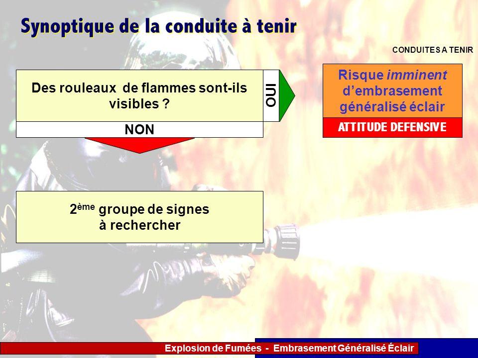 Explosion de Fumées - Embrasement Généralisé Éclair Synoptique de la conduite à tenir CONDUITES A TENIR NON Des rouleaux de flammes sont-ils visibles