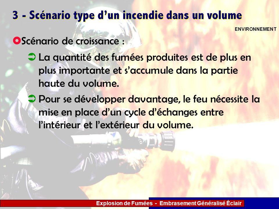 Explosion de Fumées - Embrasement Généralisé Éclair 3 - Scénario type dun incendie dans un volume La quantité des fumées produites est de plus en plus