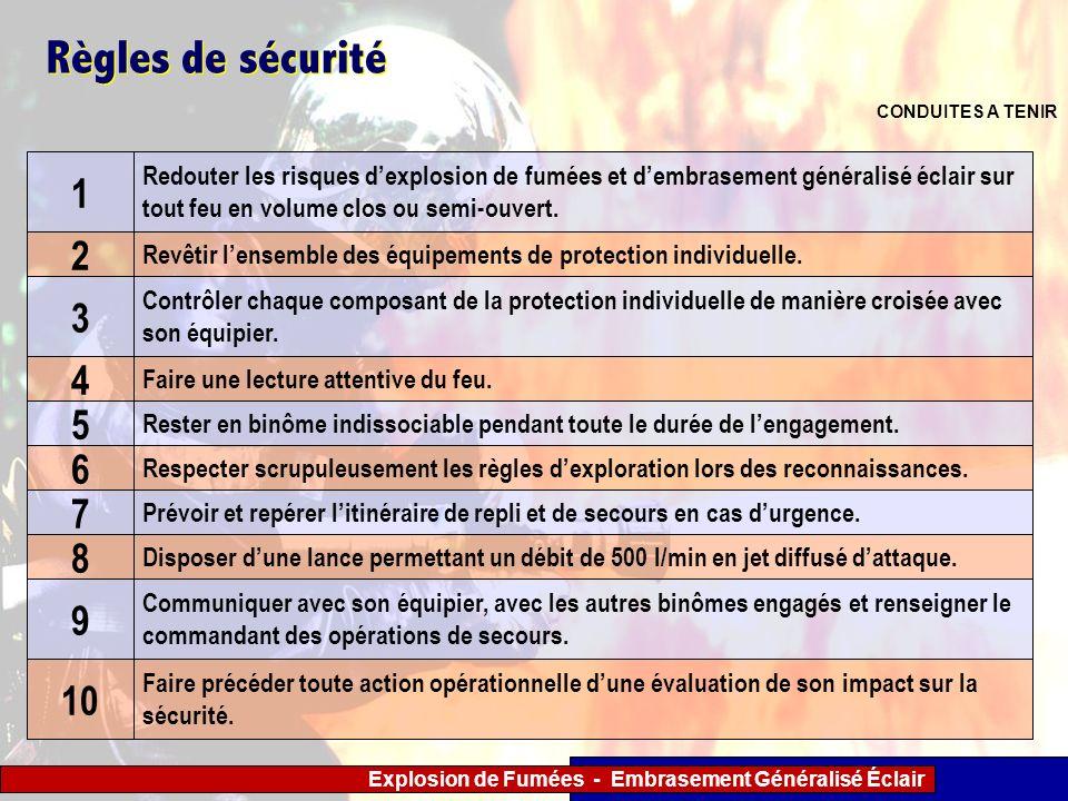 Explosion de Fumées - Embrasement Généralisé Éclair Règles de sécurité CONDUITES A TENIR 1 Redouter les risques dexplosion de fumées et dembrasement g