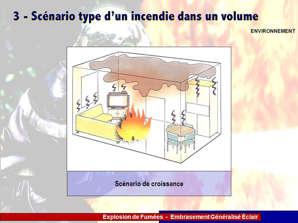 Explosion de Fumées - Embrasement Généralisé Éclair 3 - Scénario type dun incendie dans un volume ENVIRONNEMENT Scénario de croissance