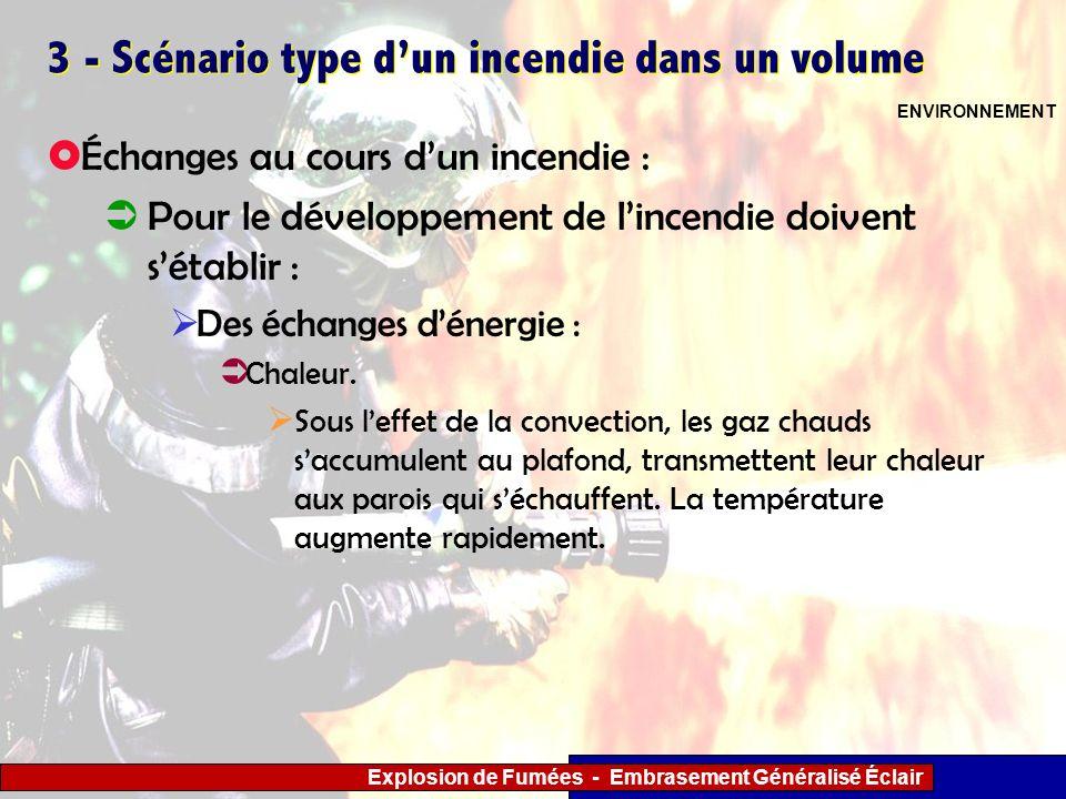 Explosion de Fumées - Embrasement Généralisé Éclair 3 - Scénario type dun incendie dans un volume Des échanges dénergie : Chaleur. Sous leffet de la c