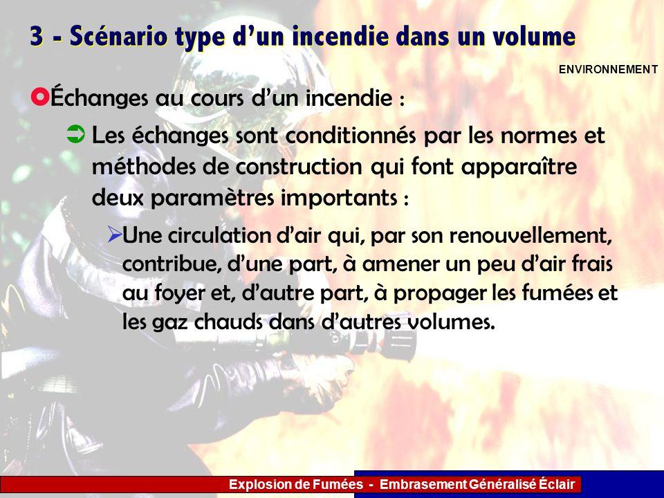 Explosion de Fumées - Embrasement Généralisé Éclair 3 - Scénario type dun incendie dans un volume Une circulation dair qui, par son renouvellement, co