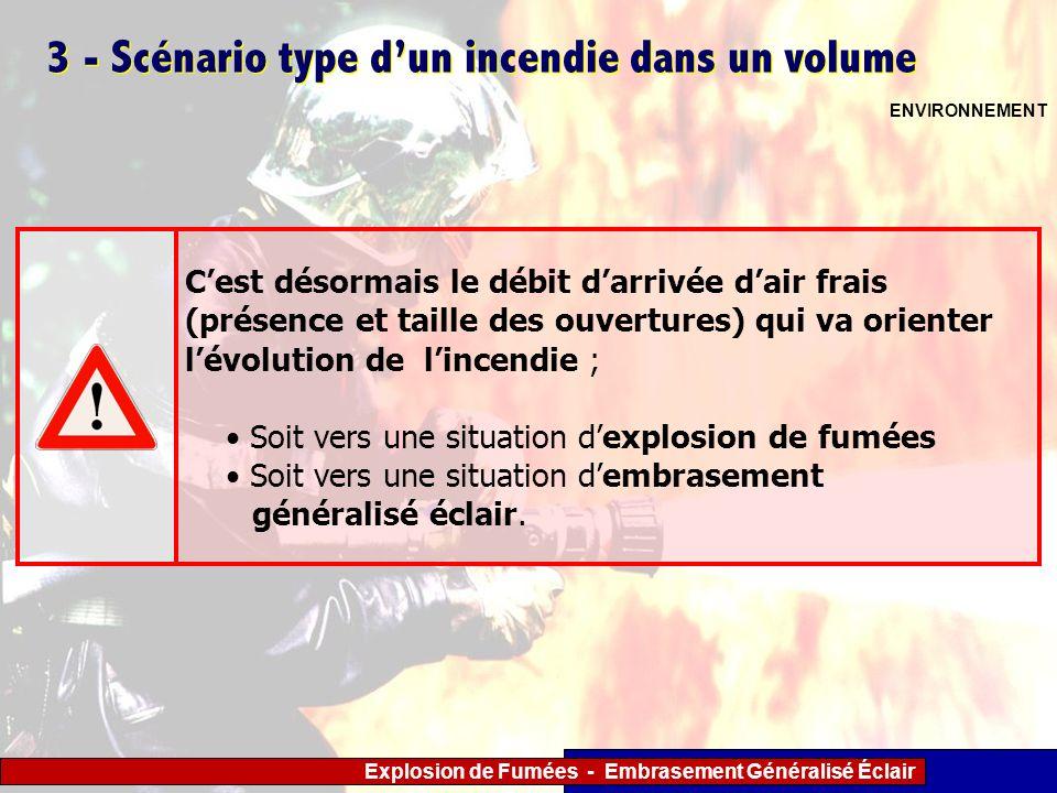 Explosion de Fumées - Embrasement Généralisé Éclair 3 - Scénario type dun incendie dans un volume ENVIRONNEMENT Cest désormais le débit darrivée dair