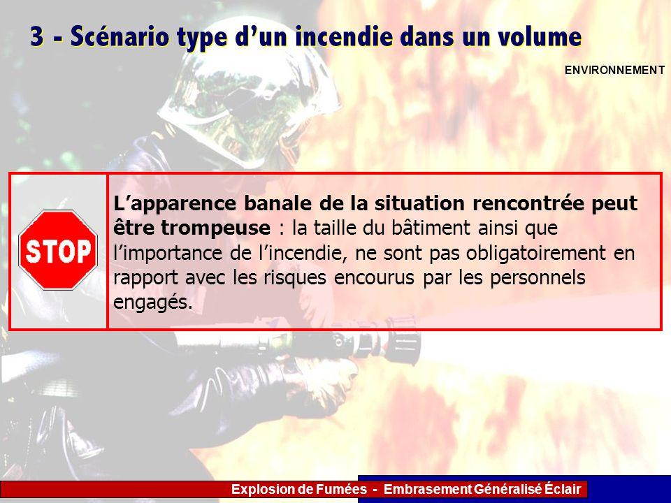 Explosion de Fumées - Embrasement Généralisé Éclair 3 - Scénario type dun incendie dans un volume ENVIRONNEMENT Lapparence banale de la situation renc