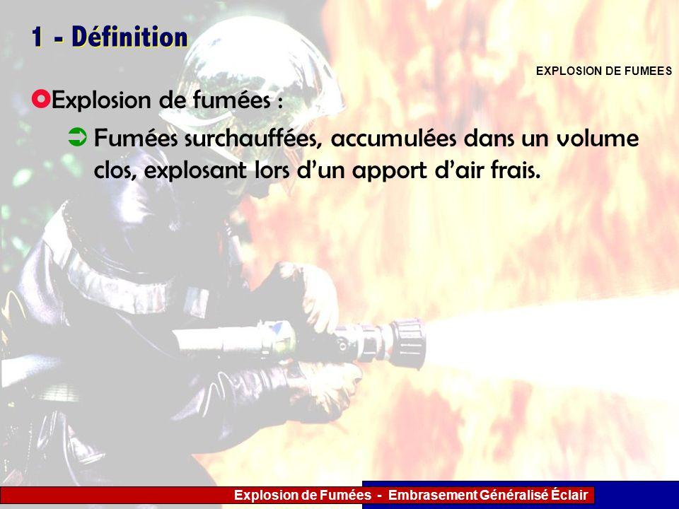 Explosion de Fumées - Embrasement Généralisé Éclair 1 - Définition Explosion de fumées : Fumées surchauffées, accumulées dans un volume clos, explosan