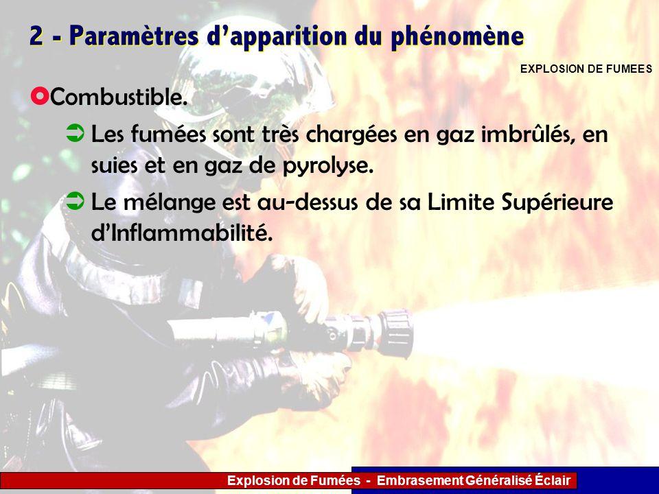 Explosion de Fumées - Embrasement Généralisé Éclair 2 - Paramètres dapparition du phénomène Combustible. Les fumées sont très chargées en gaz imbrûlés