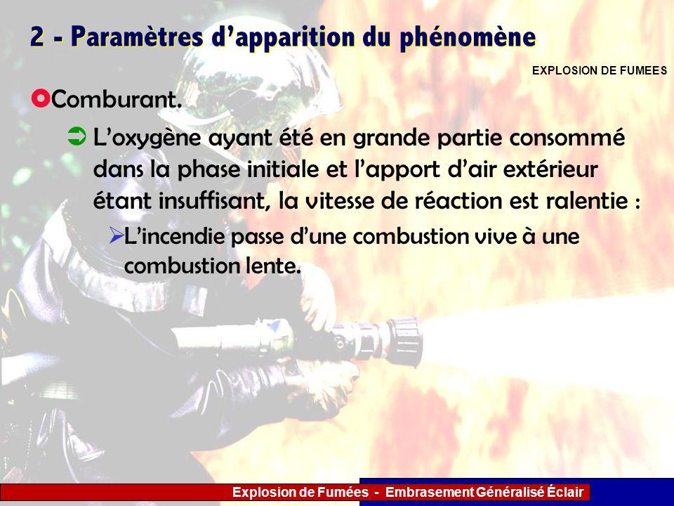 Explosion de Fumées - Embrasement Généralisé Éclair 2 - Paramètres dapparition du phénomène Comburant. Loxygène ayant été en grande partie consommé da