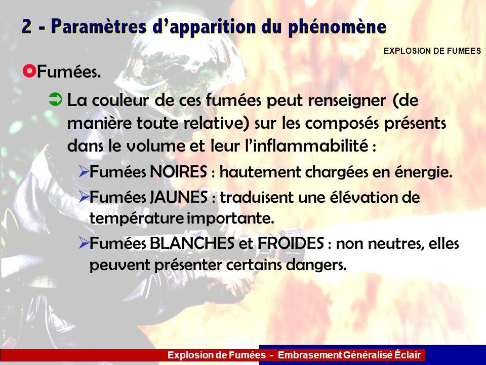 Explosion de Fumées - Embrasement Généralisé Éclair 2 - Paramètres dapparition du phénomène Fumées. EXPLOSION DE FUMEES La couleur de ces fumées peut