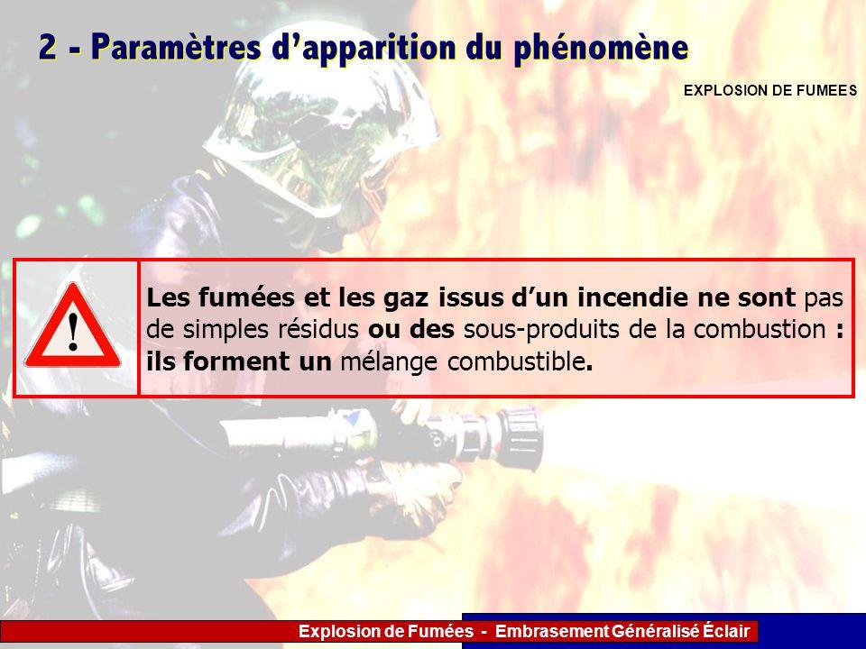 Explosion de Fumées - Embrasement Généralisé Éclair 2 - Paramètres dapparition du phénomène EXPLOSION DE FUMEES Les fumées et les gaz issus dun incend