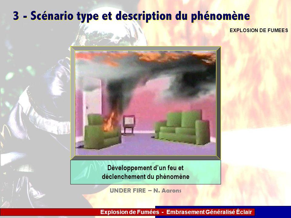 Explosion de Fumées - Embrasement Généralisé Éclair 3 - Scénario type et description du phénomène EXPLOSION DE FUMEES Développement dun feu et déclenc