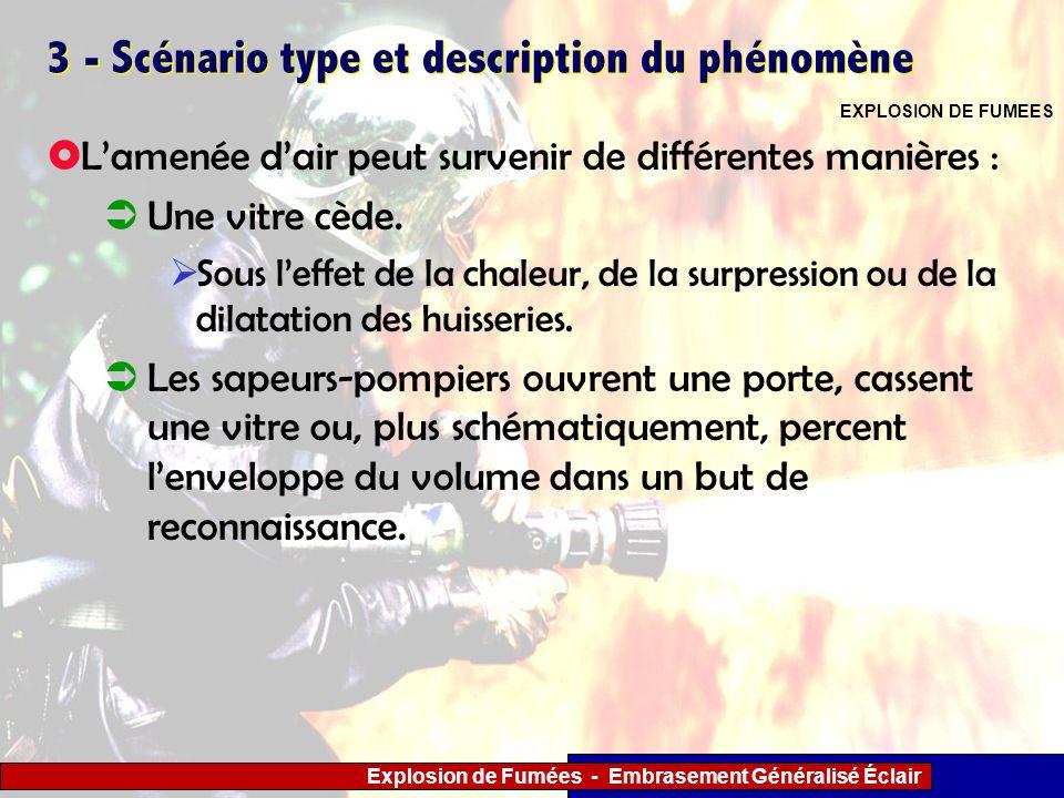Explosion de Fumées - Embrasement Généralisé Éclair 3 - Scénario type et description du phénomène Lamenée dair peut survenir de différentes manières :