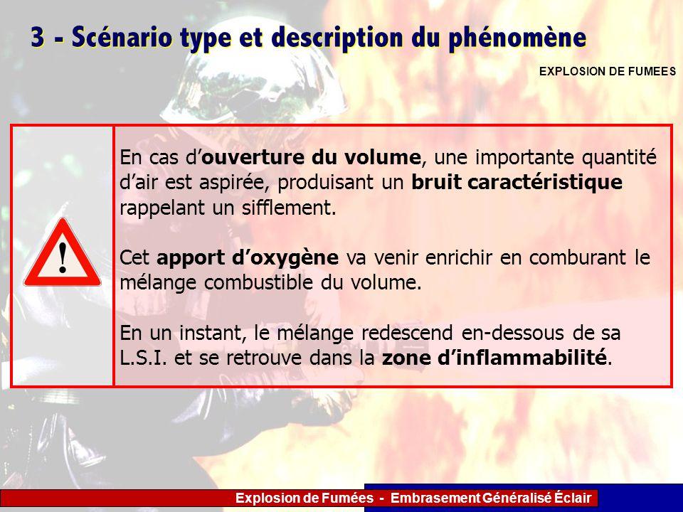 Explosion de Fumées - Embrasement Généralisé Éclair 3 - Scénario type et description du phénomène EXPLOSION DE FUMEES En cas douverture du volume, une