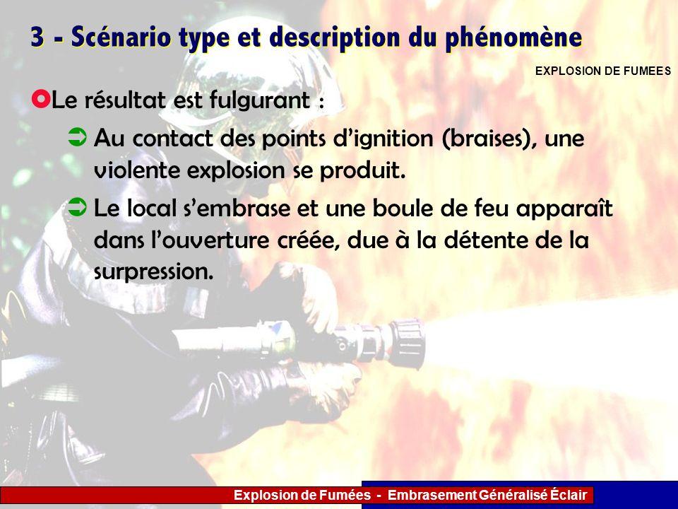 Explosion de Fumées - Embrasement Généralisé Éclair 3 - Scénario type et description du phénomène Le résultat est fulgurant : Au contact des points di