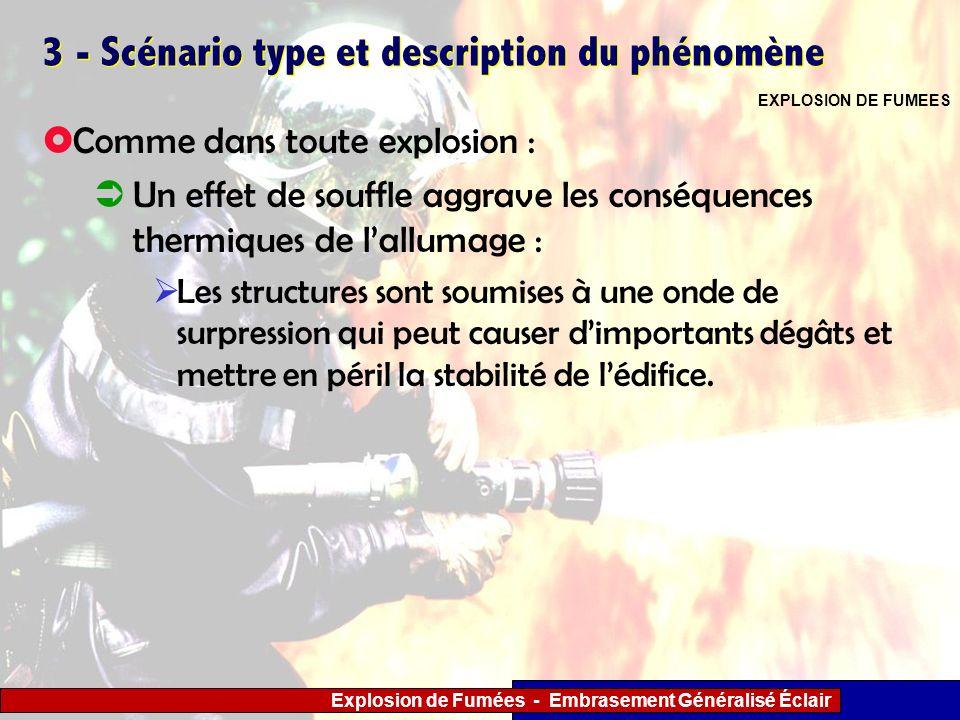 Explosion de Fumées - Embrasement Généralisé Éclair 3 - Scénario type et description du phénomène Comme dans toute explosion : Un effet de souffle agg
