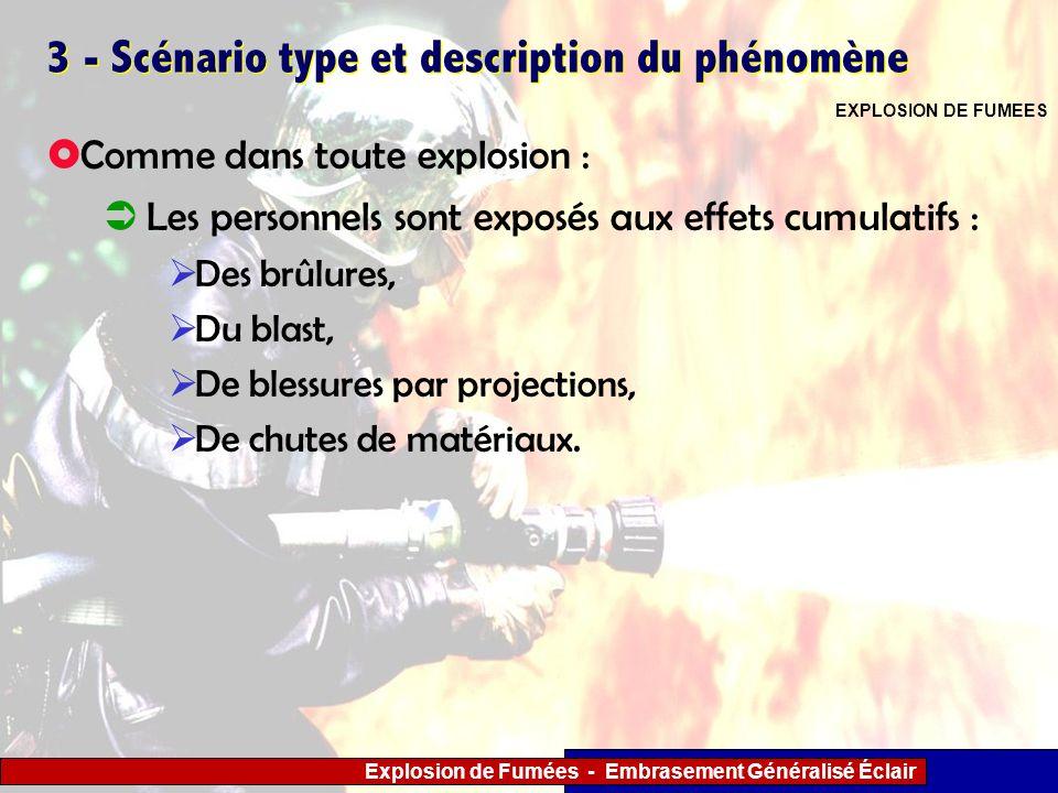 Explosion de Fumées - Embrasement Généralisé Éclair 3 - Scénario type et description du phénomène Les personnels sont exposés aux effets cumulatifs :