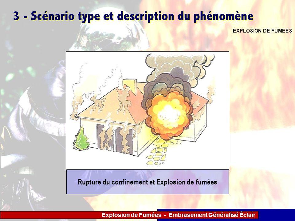 Explosion de Fumées - Embrasement Généralisé Éclair 3 - Scénario type et description du phénomène EXPLOSION DE FUMEES Rupture du confinement et Explos