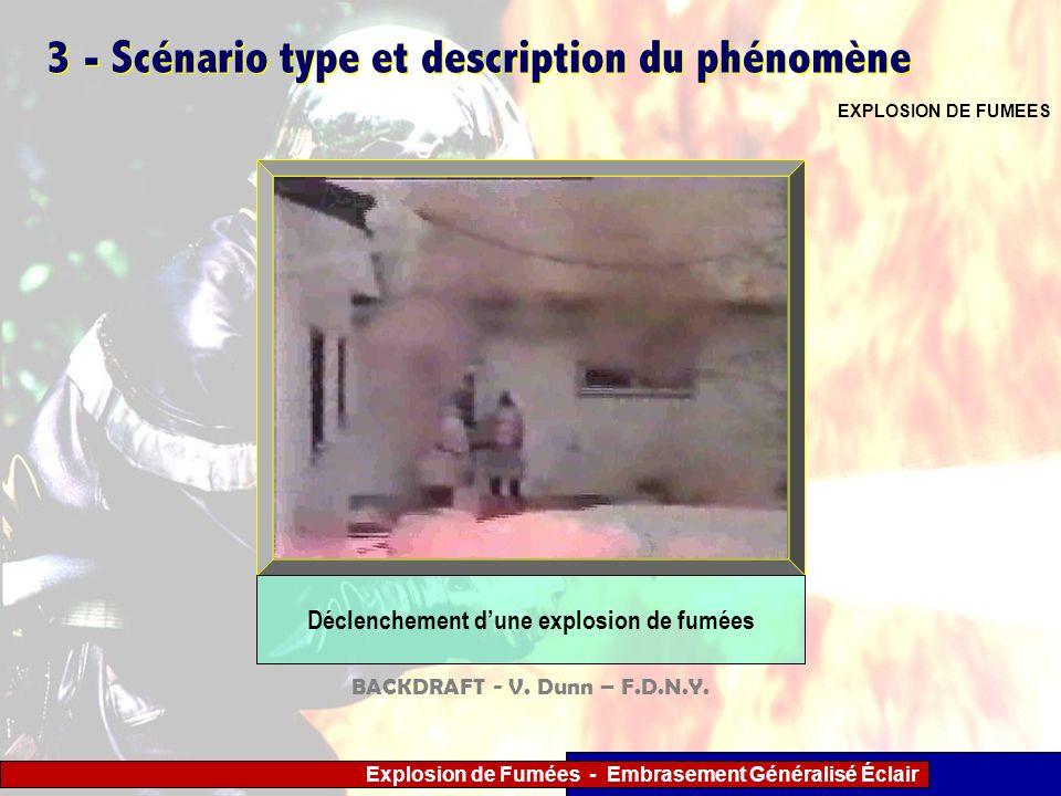 Explosion de Fumées - Embrasement Généralisé Éclair 3 - Scénario type et description du phénomène EXPLOSION DE FUMEES Déclenchement dune explosion de