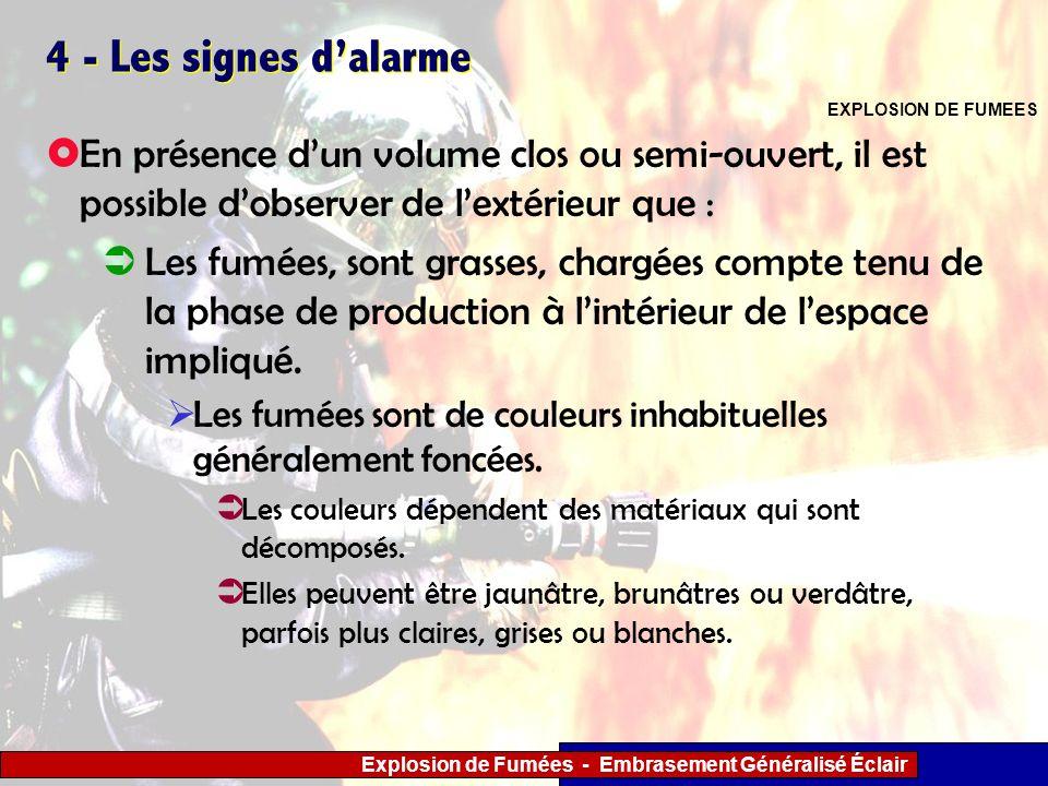 Explosion de Fumées - Embrasement Généralisé Éclair 4 - Les signes dalarme Les fumées sont de couleurs inhabituelles généralement foncées. Les couleur