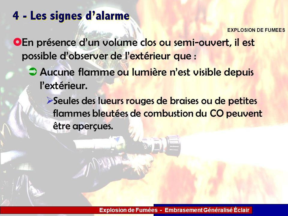Explosion de Fumées - Embrasement Généralisé Éclair 4 - Les signes dalarme En présence dun volume clos ou semi-ouvert, il est possible dobserver de le