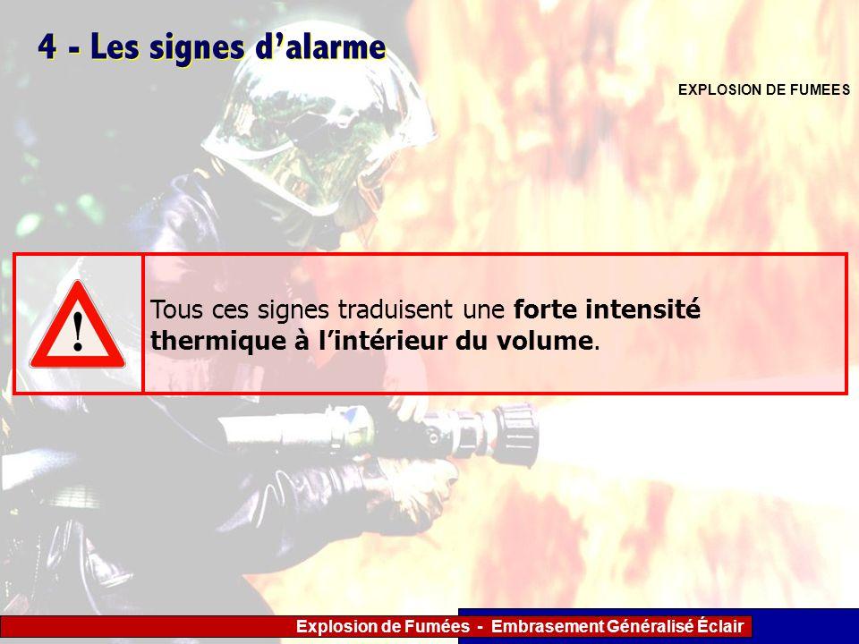Explosion de Fumées - Embrasement Généralisé Éclair 4 - Les signes dalarme EXPLOSION DE FUMEES Tous ces signes traduisent une forte intensité thermiqu