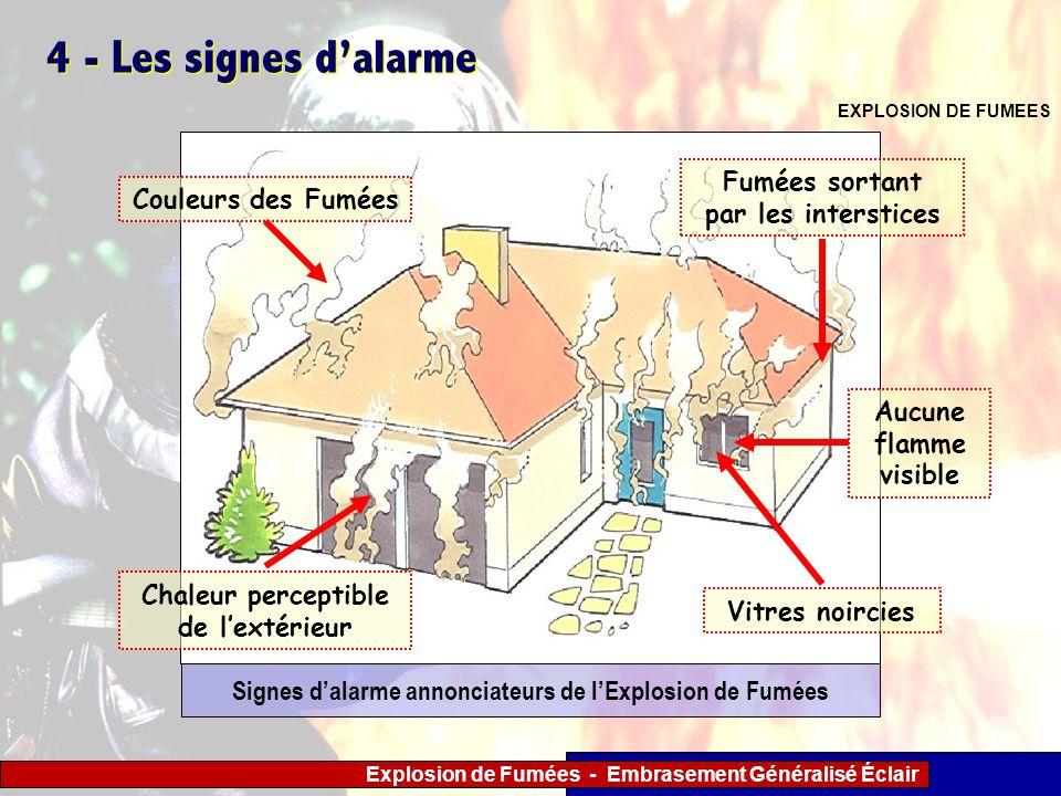 Explosion de Fumées - Embrasement Généralisé Éclair 4 - Les signes dalarme EXPLOSION DE FUMEES Chaleur perceptible de lextérieur Couleurs des Fumées F