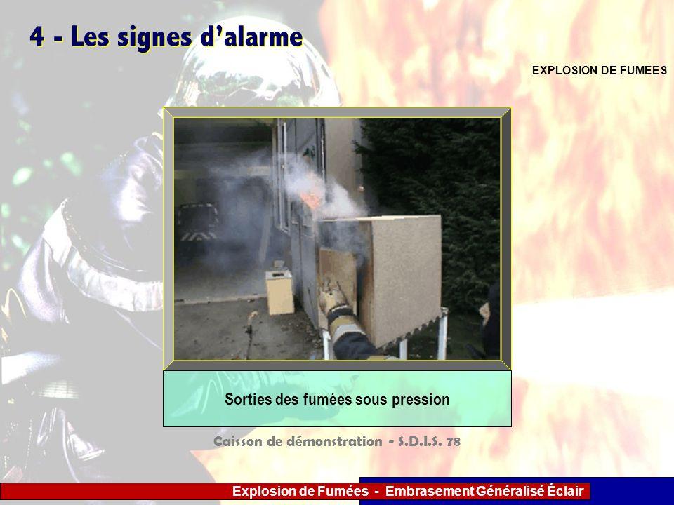 Explosion de Fumées - Embrasement Généralisé Éclair 4 - Les signes dalarme EXPLOSION DE FUMEES Sorties des fumées sous pression Caisson de démonstrati