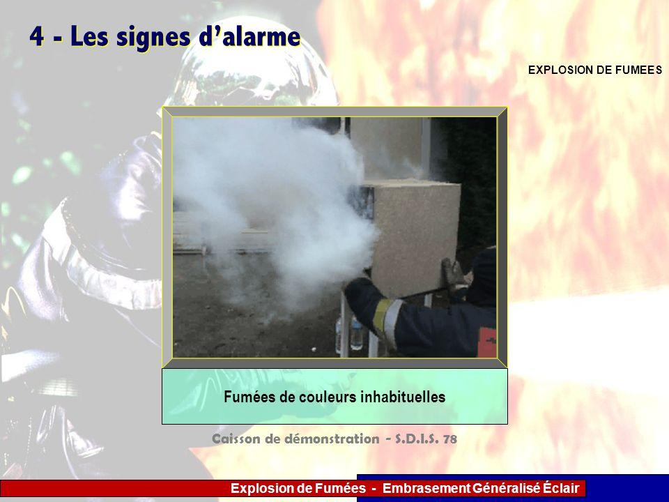 Explosion de Fumées - Embrasement Généralisé Éclair 4 - Les signes dalarme EXPLOSION DE FUMEES Fumées de couleurs inhabituelles Caisson de démonstrati