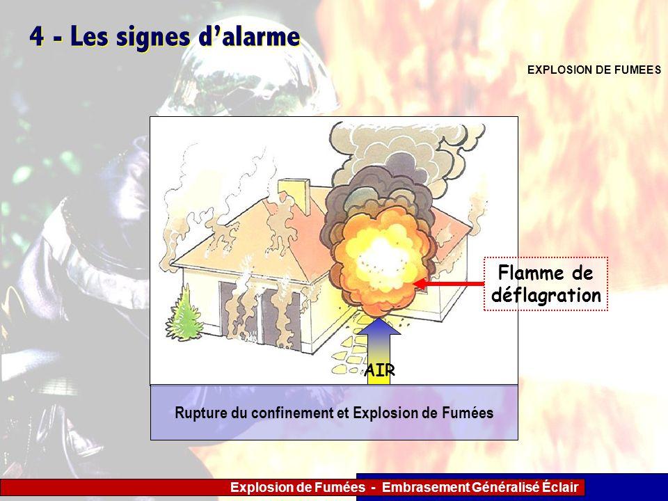 Explosion de Fumées - Embrasement Généralisé Éclair 4 - Les signes dalarme EXPLOSION DE FUMEES Flamme de déflagration AIR Rupture du confinement et Ex