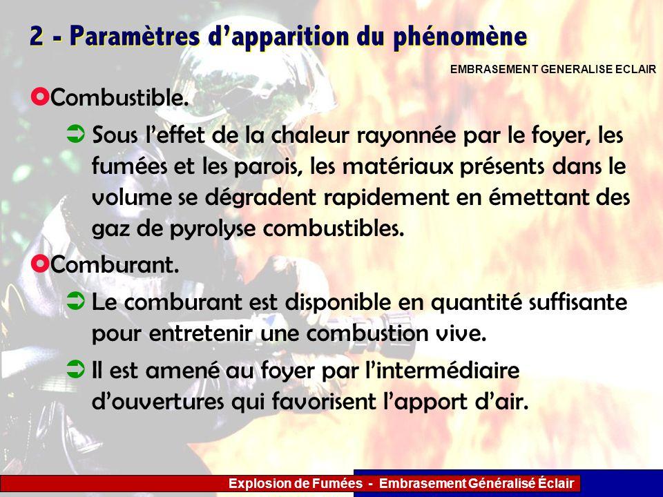 Explosion de Fumées - Embrasement Généralisé Éclair 2 - Paramètres dapparition du phénomène Combustible. Sous leffet de la chaleur rayonnée par le foy