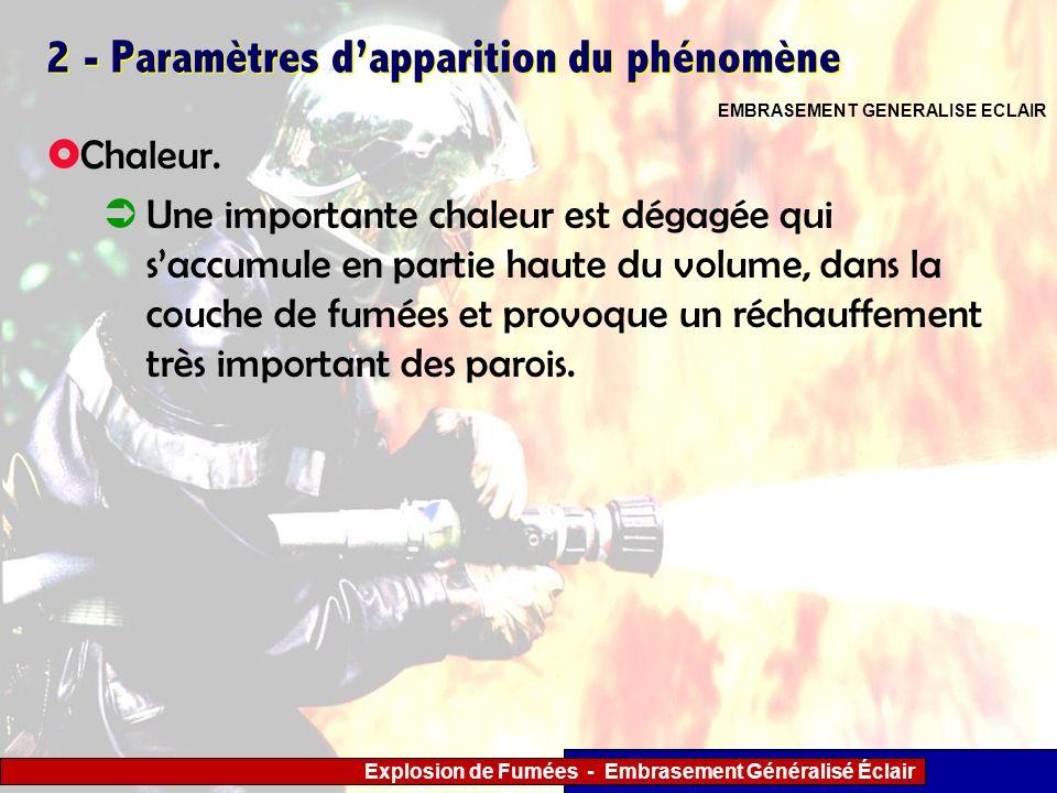 Explosion de Fumées - Embrasement Généralisé Éclair 2 - Paramètres dapparition du phénomène Chaleur. Une importante chaleur est dégagée qui saccumule
