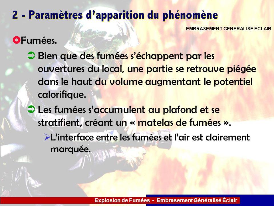 Explosion de Fumées - Embrasement Généralisé Éclair 2 - Paramètres dapparition du phénomène Fumées. Bien que des fumées séchappent par les ouvertures