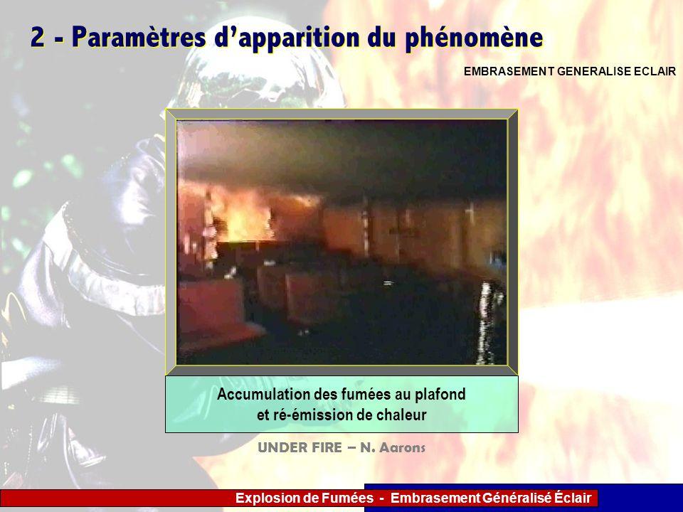 Explosion de Fumées - Embrasement Généralisé Éclair 2 - Paramètres dapparition du phénomène EMBRASEMENT GENERALISE ECLAIR Accumulation des fumées au p