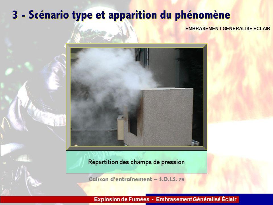 Explosion de Fumées - Embrasement Généralisé Éclair 3 - Scénario type et apparition du phénomène EMBRASEMENT GENERALISE ECLAIR Répartition des champs
