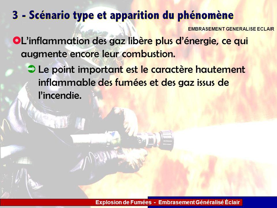 Explosion de Fumées - Embrasement Généralisé Éclair 3 - Scénario type et apparition du phénomène Linflammation des gaz libère plus dénergie, ce qui au