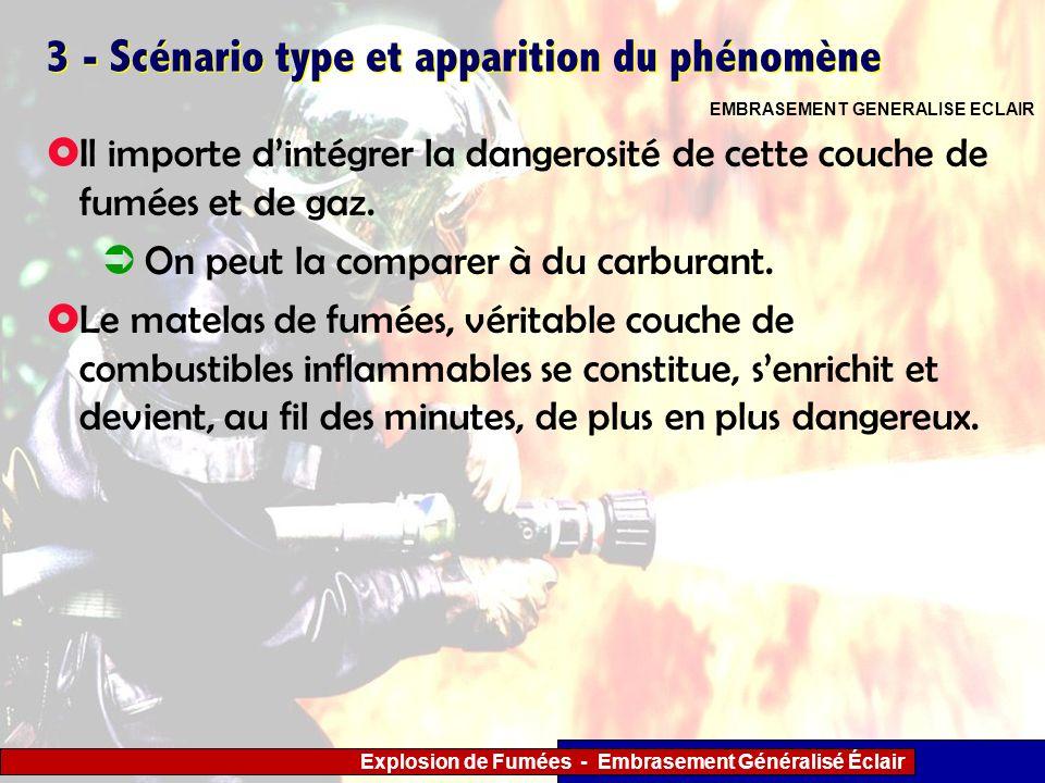 Explosion de Fumées - Embrasement Généralisé Éclair 3 - Scénario type et apparition du phénomène Il importe dintégrer la dangerosité de cette couche d