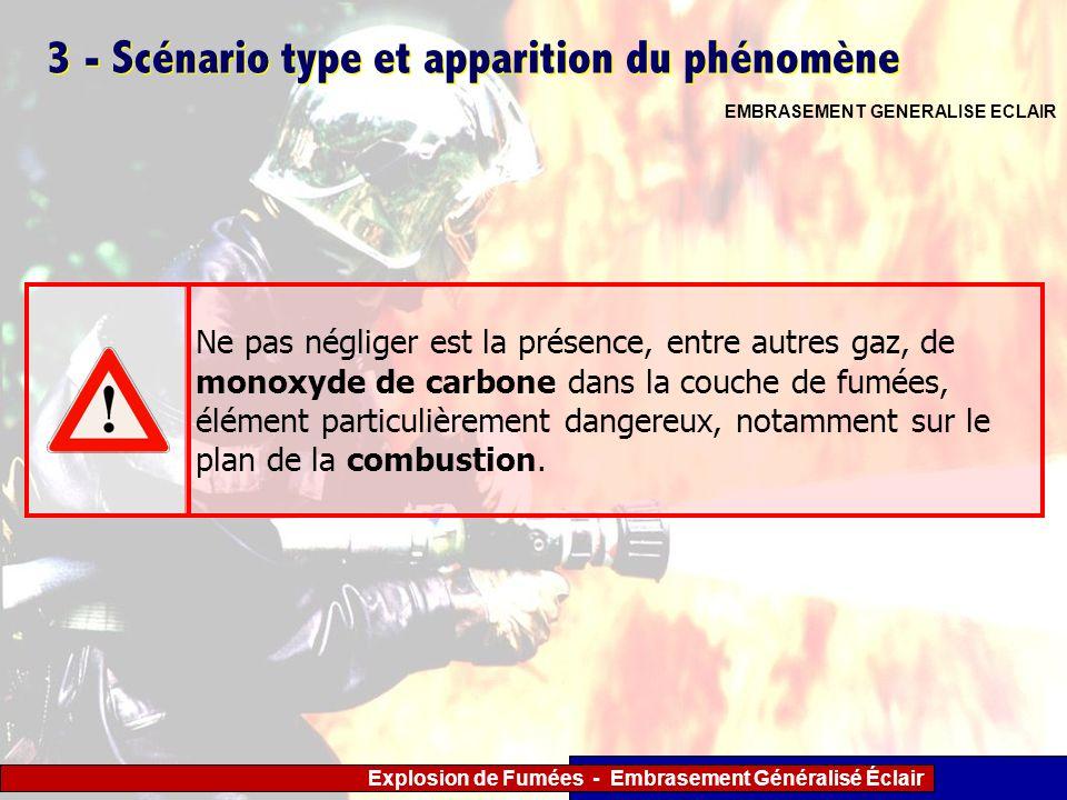 Explosion de Fumées - Embrasement Généralisé Éclair 3 - Scénario type et apparition du phénomène Ne pas négliger est la présence, entre autres gaz, de